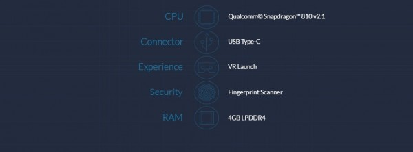 OnePlus 2 Full Teasers with LPDDR4 RAM