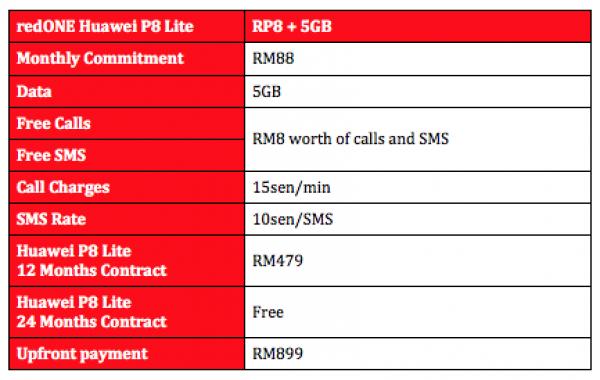 redONE Huawei P8 Lite Plans