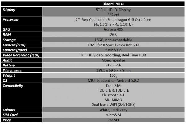 xiaomi-mi-4i-spec-sheet