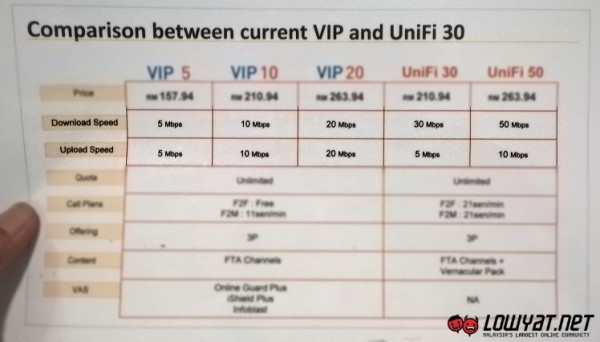 Differences between UniFi VIP and All New UniFi