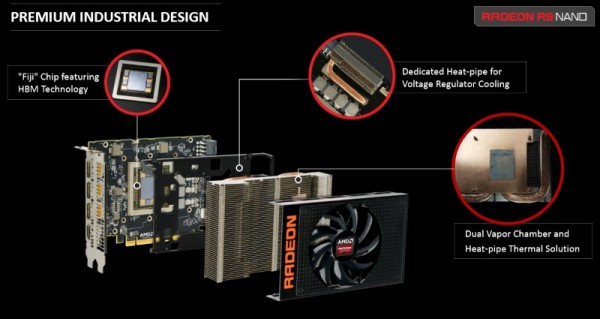 AMD Radeon R9 Nano Thermal Solution