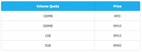 Celcom First ONE Merdeka Offer Add On Data