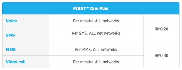 Celcom First ONE Plan Calls SMS MMS and Video Call Charges