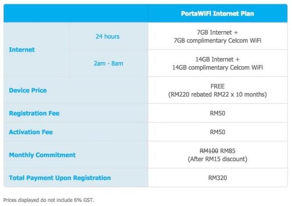 Celcom PortaWiFi 2.0 Plan