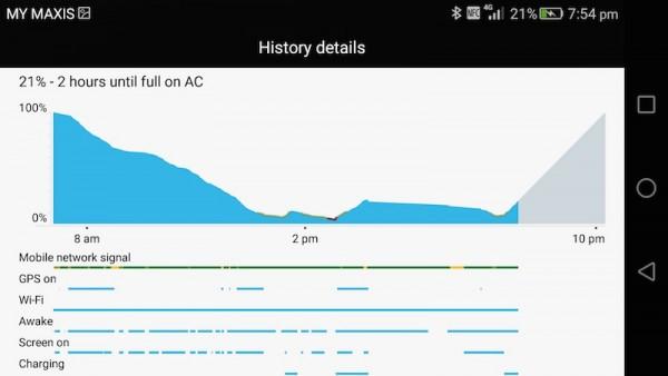 Huawei P8 Battery Life