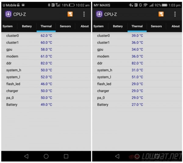 Huawei P8 Temperature Comparison