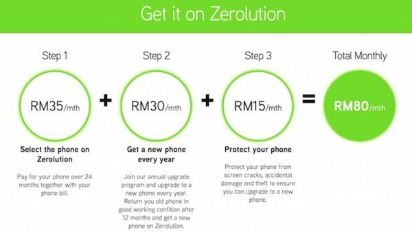 Maxis Zerolution Lenovo Vibe Shot