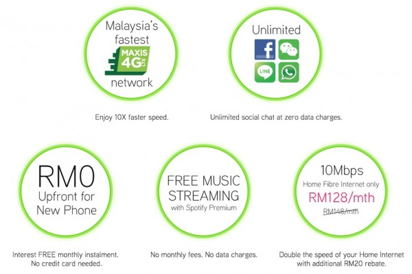New MaxisONE plans benefits free spotify free chat
