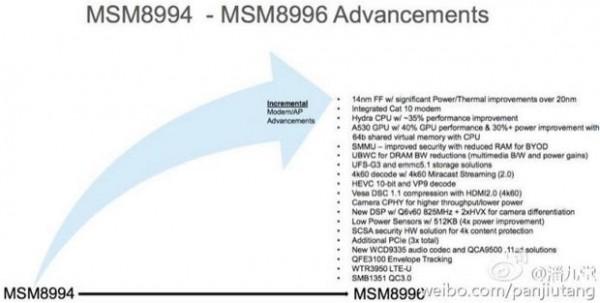 Snapdragon 820 Leak Slide 2