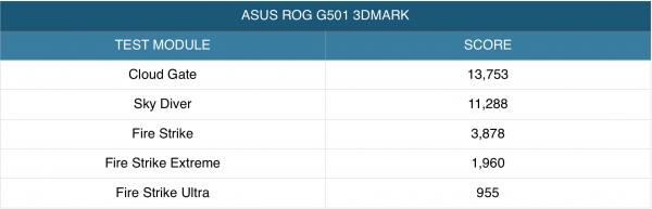 asus-g501-3dmark
