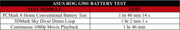 asus-g501-batt-test