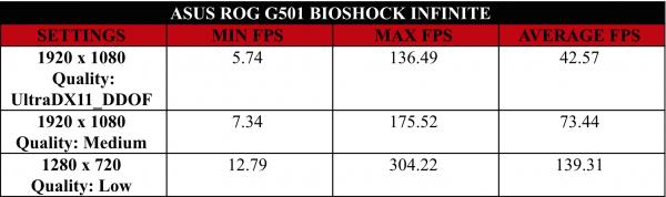 asus-g501-bioshock