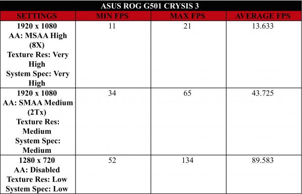 asus-g501-crysis-3