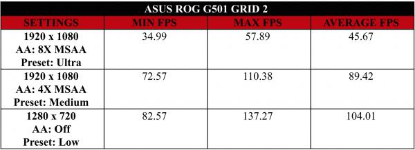 asus-g501-grid-2