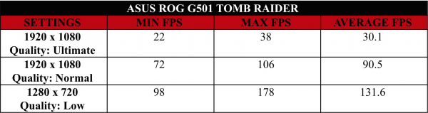 asus-g501-tomb-raider
