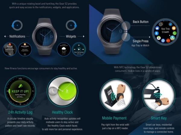 Samsung Gear S2 Circular UX - IFA 2015