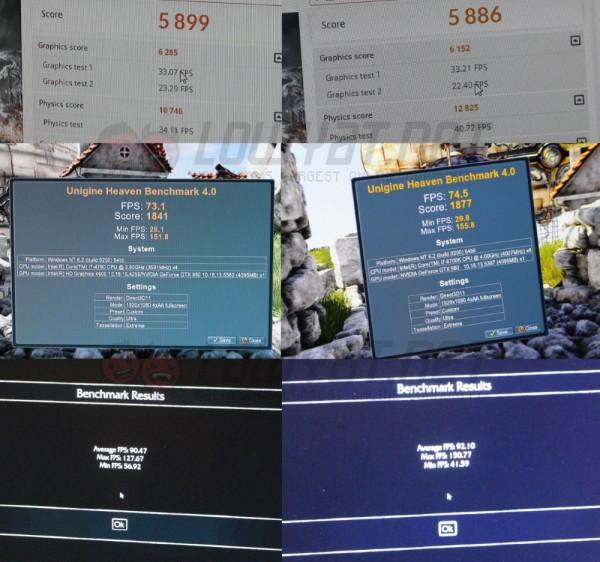 Comparison: NVIDIA GeForce GTX 980 Desktop vs GeForce GTX 980 Notebooks