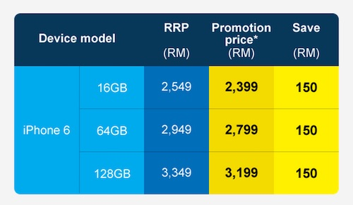 Digi iPhone 6 Prepaid Price