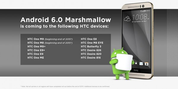 HTC Android 6.0 Marshmallow Update Device List