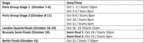 LoL World Championship 2015 Schedule