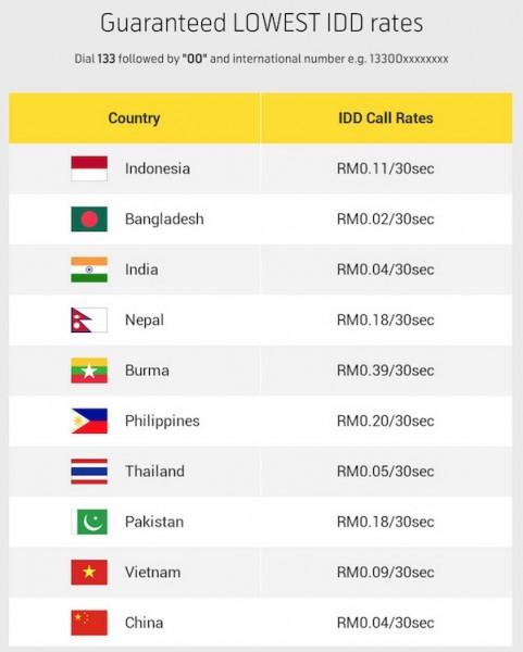 New Digi Best Prepaid IDD Charges