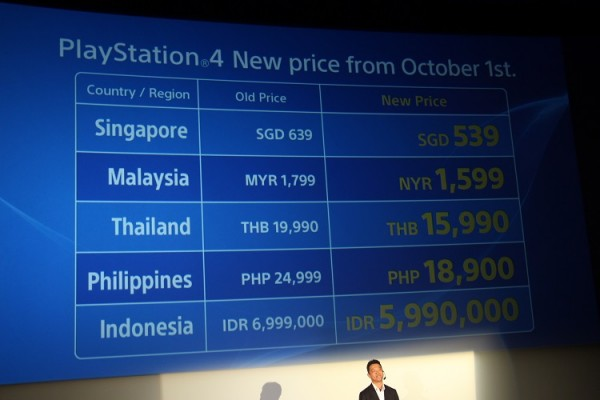 PS4 TGS 2015 Price