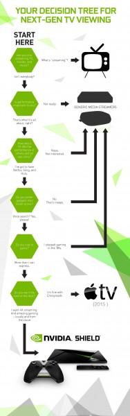 SHIELD_vs_Apple_Infographic_1