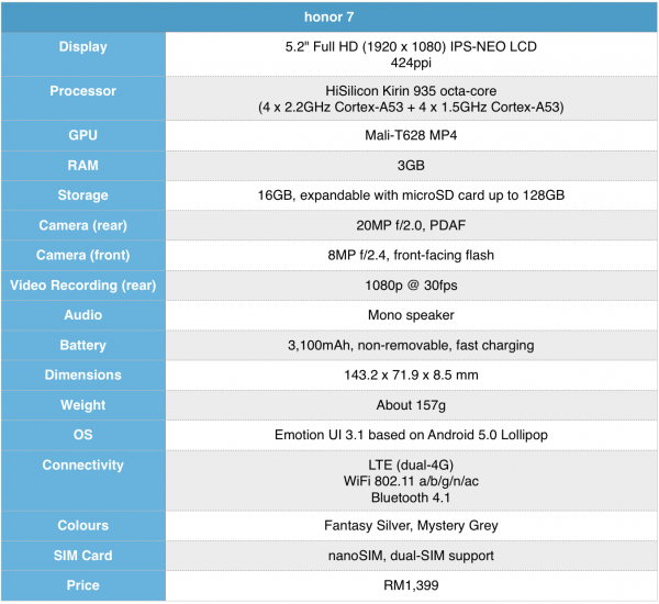 honor-7-specification-table