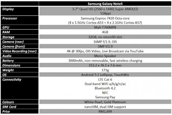 samsung-galaxy-note-5-spec-sheet