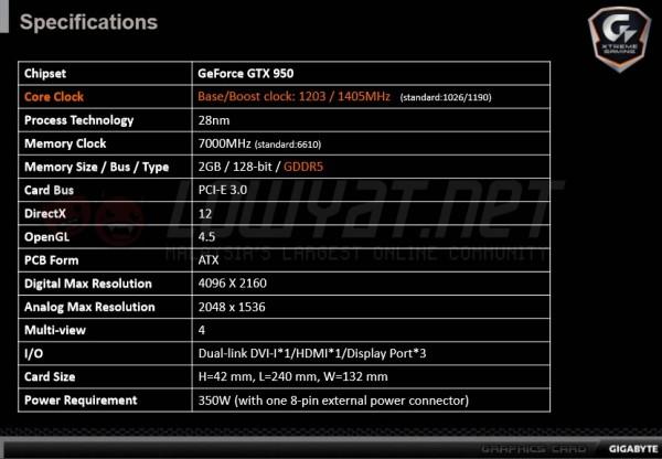 GIGABYTE GTX 950 Xtreme Gaming Specs