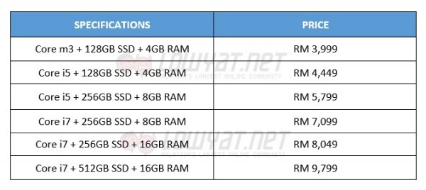 Microsoft Surface Pro 4 Pre-Order Pricing