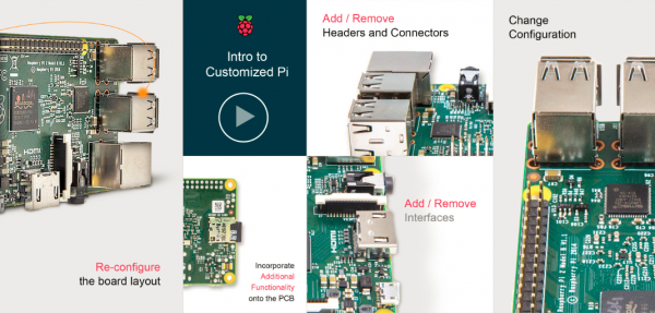 Customise Raspberry Pi
