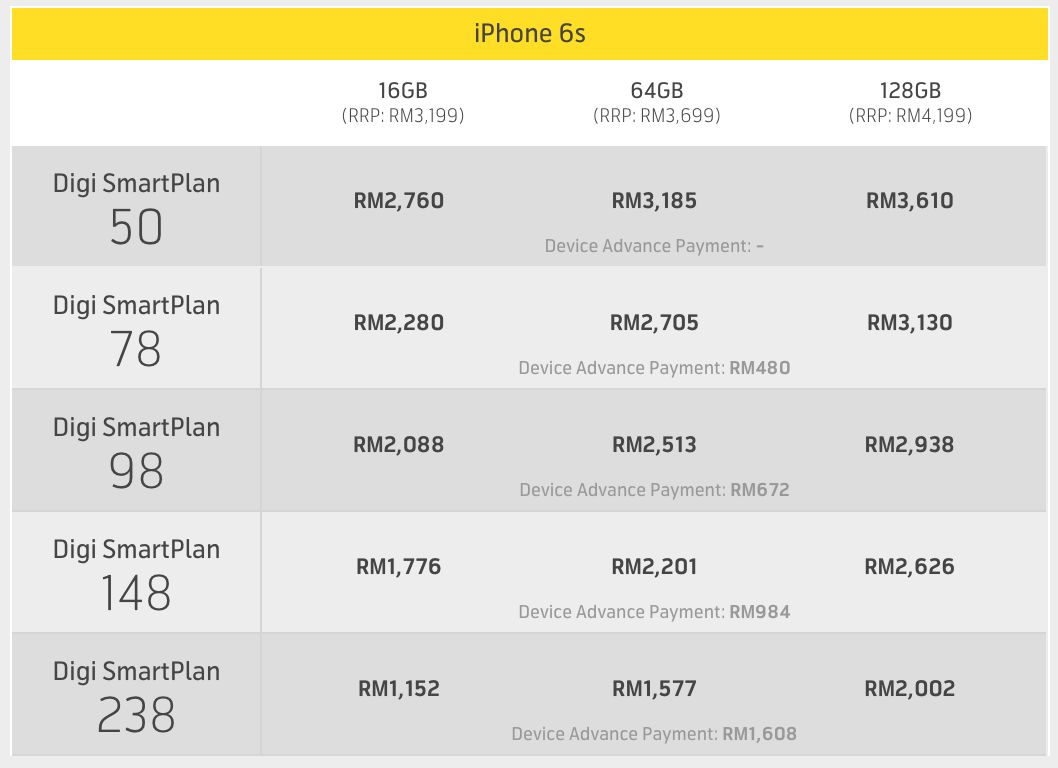 iphone 6s plans maxis and digi unveils iphone 6s and iphone 6s plus plans 7046