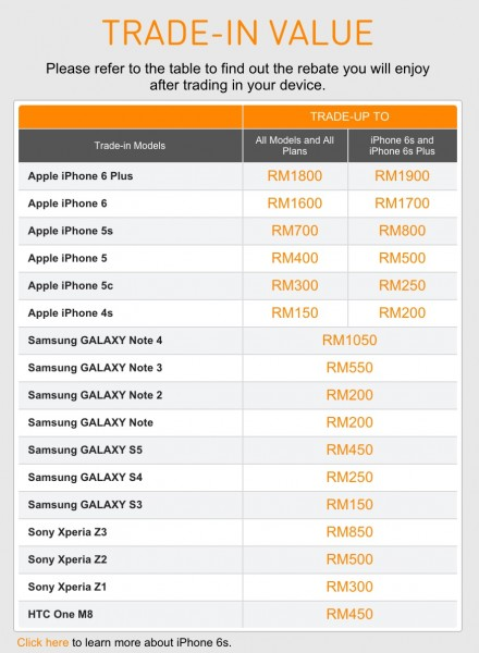 U Mobile iPhone 6s Trade In Offer