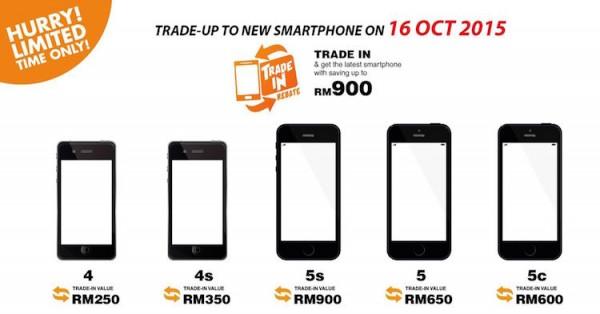 senQ iPhone Trade In Value