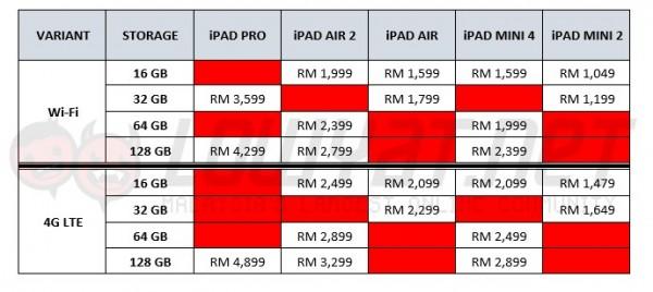 iPad Pro - Other iPad Price Comparison In Malaysia