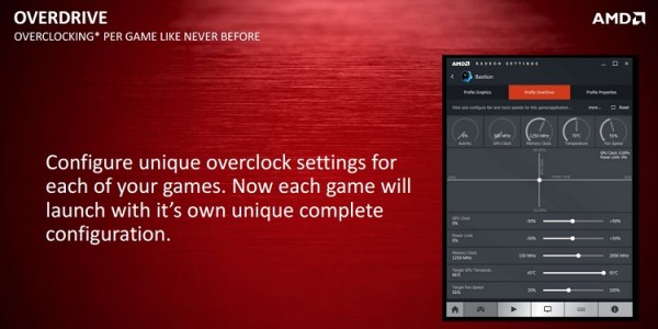 Radeon Software Overdrive