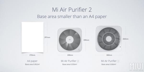 mi air purifier 2 a4