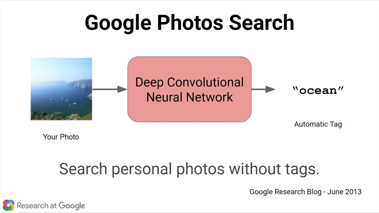 Google themes over the years - When You Ve Taken Tens Of Thousands Of Photos Over The Years Across Various Devices It Can Be Difficult And Sometimes Bordering On Impossible To Find