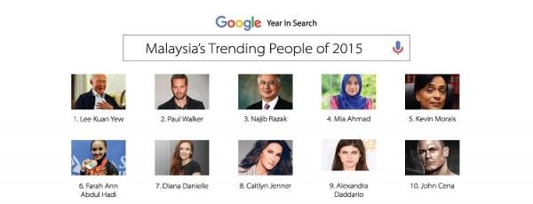 Google Malaysia Trending People 2015