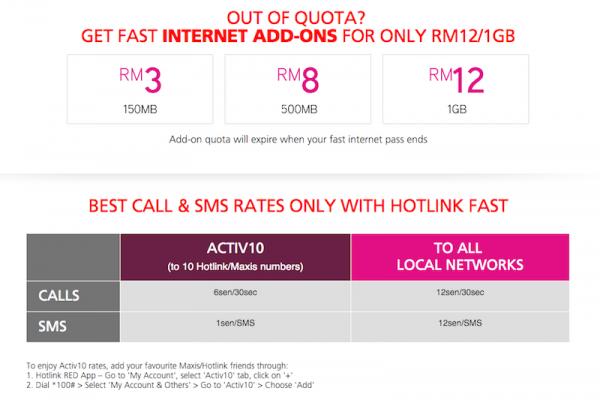 Hotlink-FAST-plan3