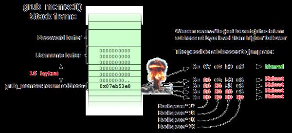 Linux Backspace Hack