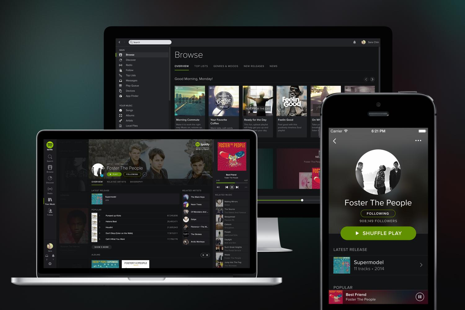 spotify images