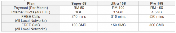 xox-mobile-postpaid-plan-rates