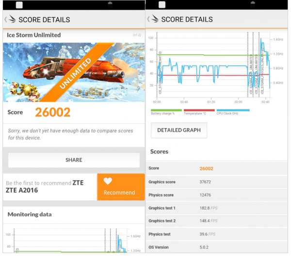 zte-axon-elite-benchmark-gaming