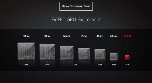 AMD Polaris GPU Architecture