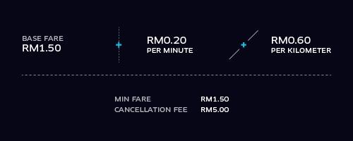 Uber Ipoh Price Breakdown