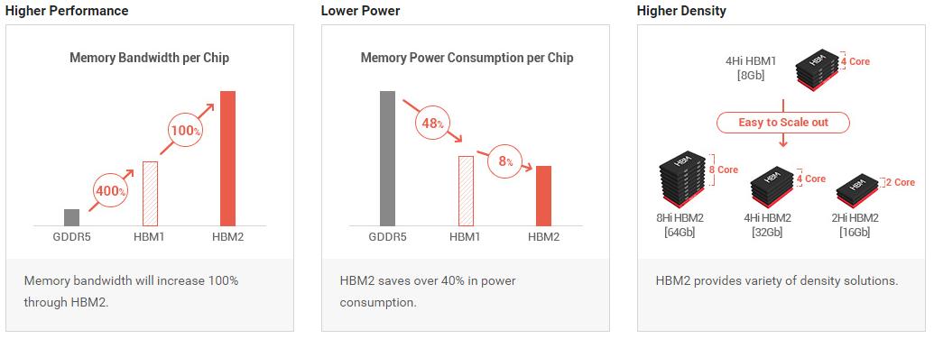 hbm comparison