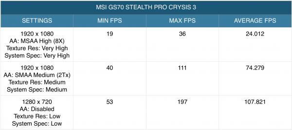 msi-gs70-benchmark-3
