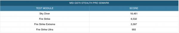 msi-gs70-benchmark-6